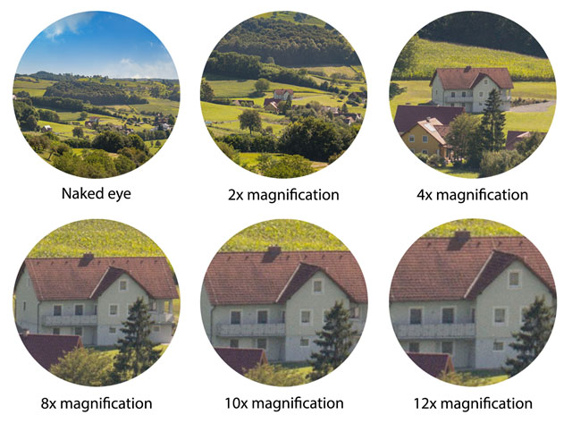 Here is an example for magnification
